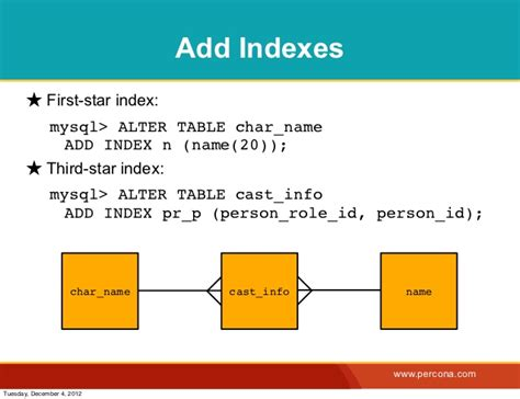 Change Table Name In Mysql Change Table Name Mysql Mysql Alter Table Javatpoint Asp Net And Sql Server How To Change