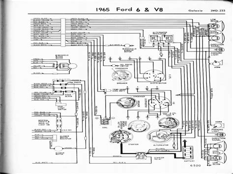 1965 ford thunderbird coupe wiring diagrams wiring diagrams