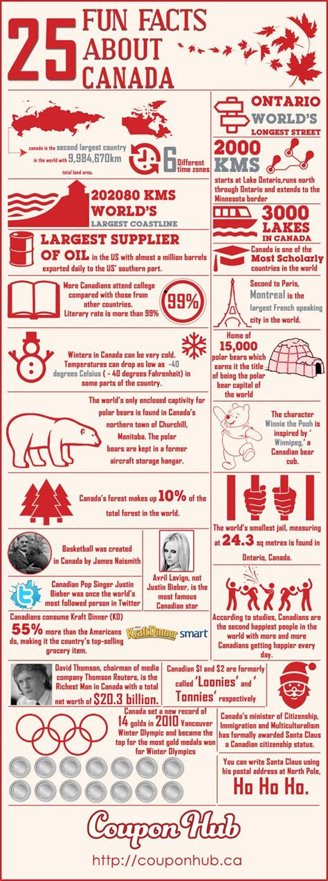 25 Best Ideas About Canadian On Canada - 19 best images about geography infographics on