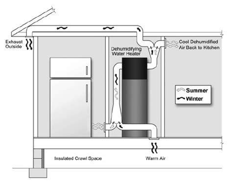 lowes heat pump system   Video Search Engine at Search.com