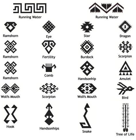 hawaiian tribal tattoos and their meanings hawaiian tribal tattoos meaning strength design images