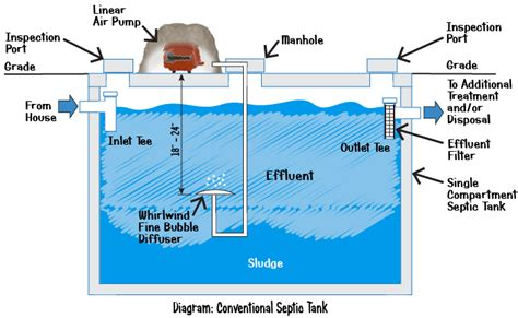 wiring diagram septic relay wiring free engine image for user manual