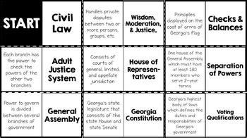Social Studies Dominoes 8th Grade Government Milestones