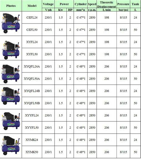 mini airbrush compressor kits tg216 buy mini airbrush compressor kits tg216 piston air