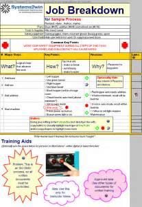 best examples of training manuals myideasbedroom com