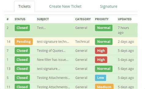 What Is Help Desk Ticketing System by 7 Best Help Desk Plugins For Customer Support