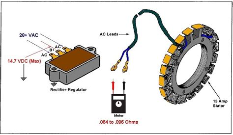 kohler engine charging system diagram kohler free wiring