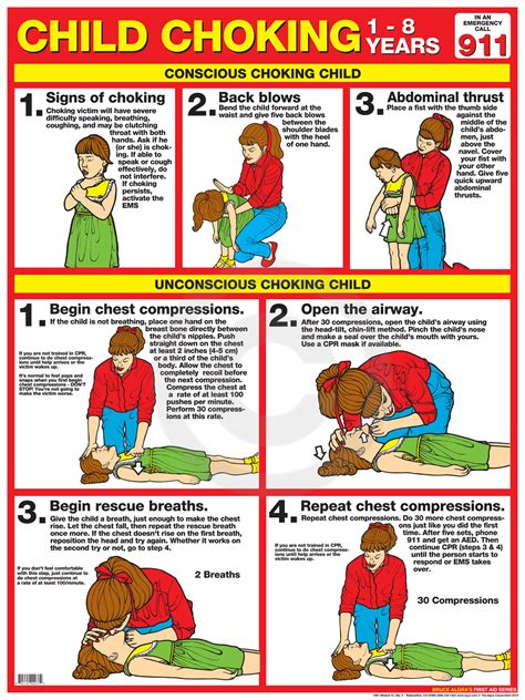printable choking instructions 8 best images of first aid choking poster printable