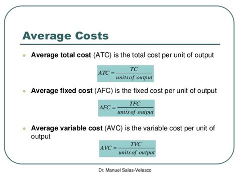 average cost of a microeconomics cost functions