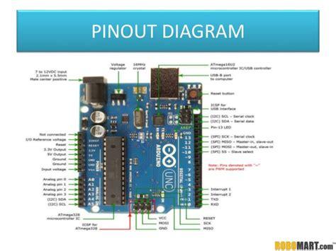 atmega328 arduino schematic wiring diagram
