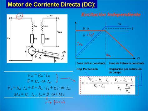 inductor en corriente alterna y continua inductor a corriente directa 28 images sistemas de de maquinas de corriente continua m 225