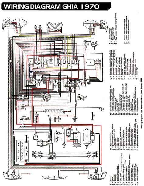 sand rail wiring schematic sand rail gauges wiring diagram