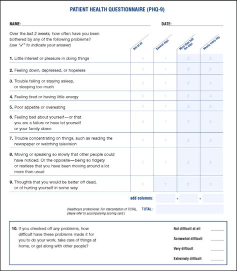 printable depression screening questionnaire patient health questionnaire phq 2 related keywords