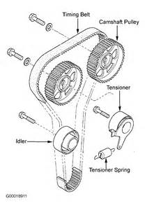 2005 kia rio serpentine belt routing and timing belt diagrams