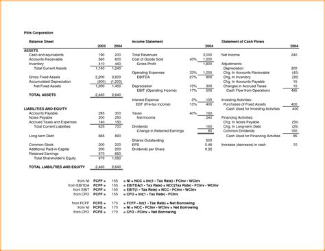 10 balance sheet and income statement financial