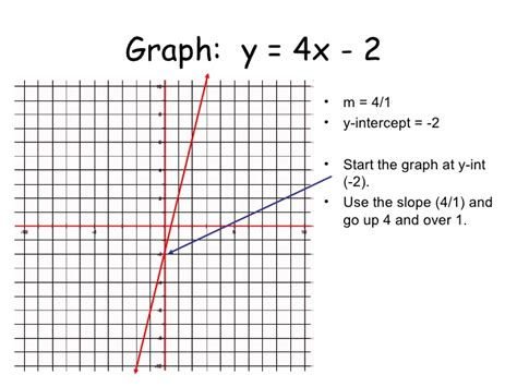 Pres Graphing Linear Equations Section 1 1