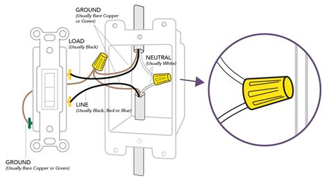 how do you wire a single pole light switch wiring diagram