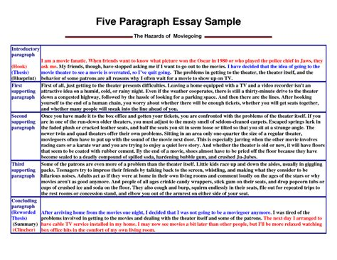 Intro Paragraph For Essay by Act Writing Prep Mr C At Hamilton