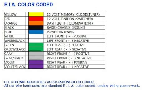 stereo wiring harness color codes wiring diagram 2018