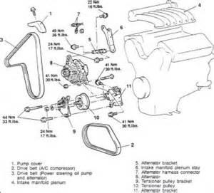 98 sebring engine wiring diagram 98 get free image about wiring diagram