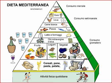 mercato alimentare messina dieta mediterranea curiosita