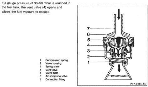 car air intake ventilation diagram engine diagram and