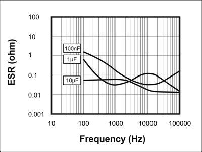 ac compressor purpose gm compressor wiring diagram