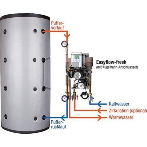 recyclingpapier arbeitsplatte frischwasserstation klimaanlage und heizung