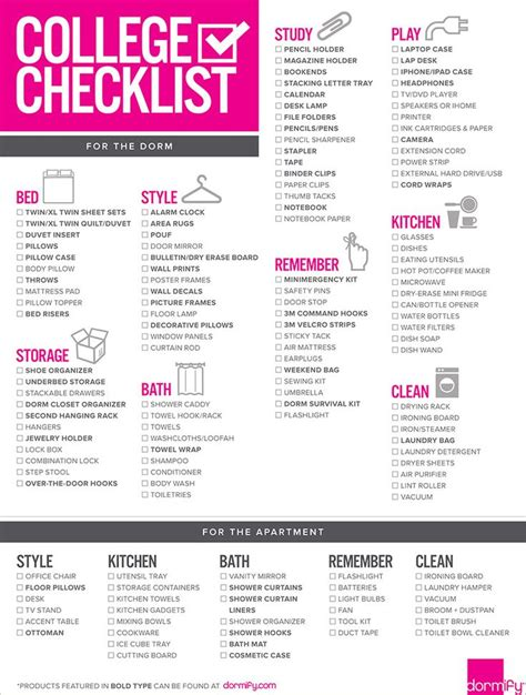 college room checklist 25 best ideas about college checklist on college list college packing