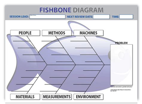 fish bone analysis template root cause fishbone diagram template wipe fabufacture uk