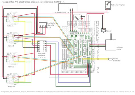 Duet Wifi Wiring Diagram 24 Wiring Diagram Images Wiring Diagrams Creativeand Co Torbj 248 Rns Reprap