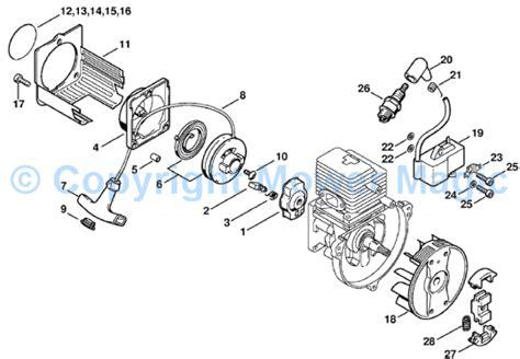 stihl bg 85 parts diagram fascinating stihl fs 56 parts diagram photos best image