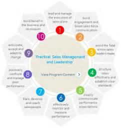 leadership development program leadership development