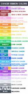 colors for cancer all the colors of awareness ribbons pictures to pin on
