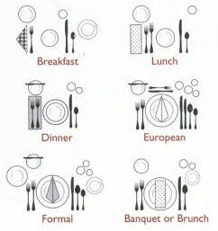 How Many Place Settings how to set a dining table fast chic table setting