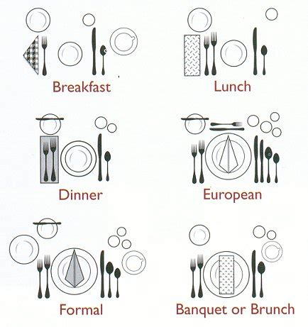 table setting etiquette the art of setting a beautiful table plus 9 proper table