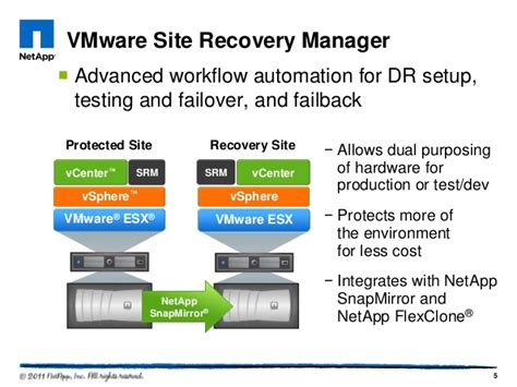 srm workflow vmware site recovery manager and net app fas v series se