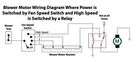 blower motor resistor connector diagram blower motor doesn t work ricks free auto repair advice ricks free auto repair advice