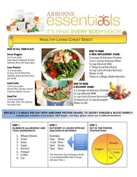 Arbonne Detox Foods To Avoid by Use This Healthy Living Sheet As A Guide For Filling
