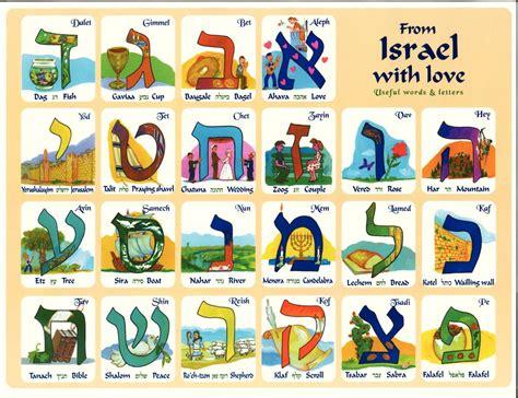 lettere ebraiche la barba di aronne l alfabeto ebraico