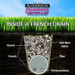 Bathtub Plumbing Diagram Drain A San Diego Green Plumber Explains French Drains