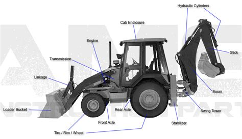 backhoe parts diagram deere backhoe parts new used and rebuilt