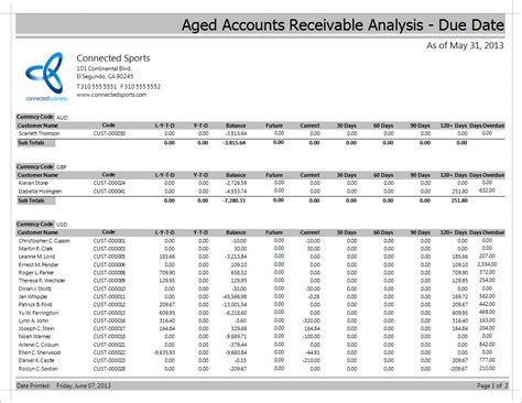 ar report template accounts receivable days