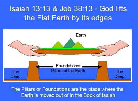 iâ ll take god hold the religion books the bible and quran says the blue on the sky is the quot water