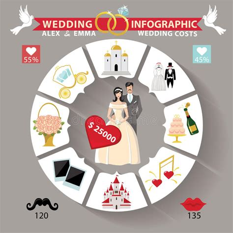 Wedding Infographic Circle Concepts For Wedding Day Stock Vector Image 42672730 Wedding Infographic Template