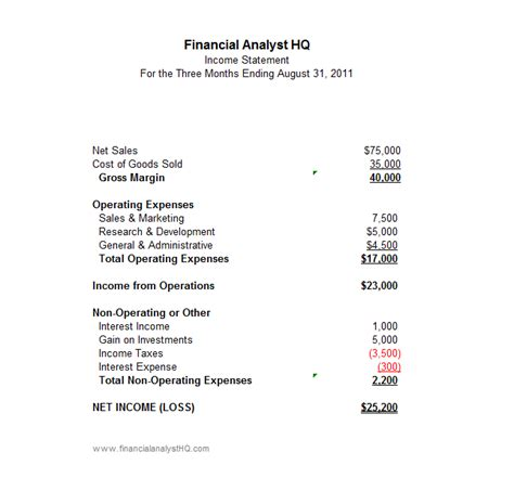 cost of goods sold template financial reports archives financial analyst hq