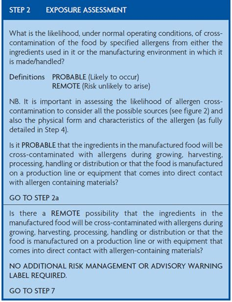 allergen risk assessment template abc food safety
