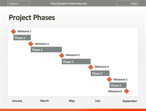 free project management templates projects made easy