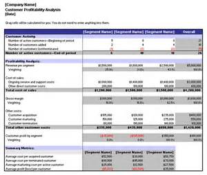 customer financial profitability analysis for microsoft excel