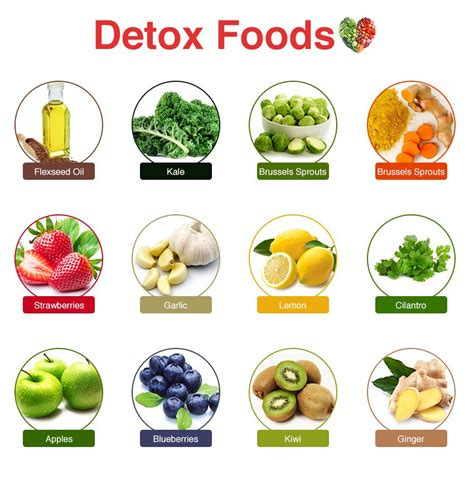 The Best Detox Foods by Herbal Diet August 2016